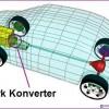 Tork Konverter Nedir,Düz Vitesli Otomobillerde ve Otomatik Arabalarda Ne İşe Yarar