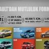 Renaulttan Ayda 300 TL Ye Araba Kredisi Kampanyası,48 Ay Sıfır Faizli Araba Kredisi Kampanyası